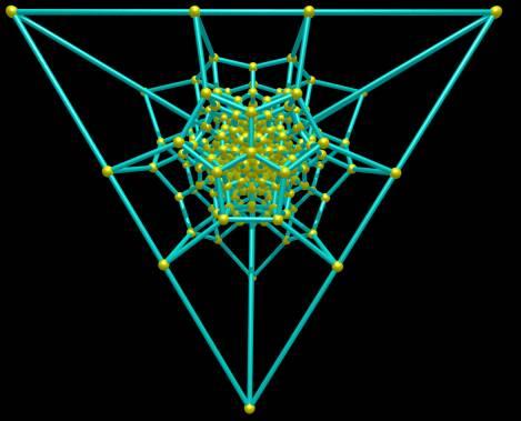 Forme de l'Univers - Page 2 Hyperdodeca_proj%20centrale%20dun%20sommet